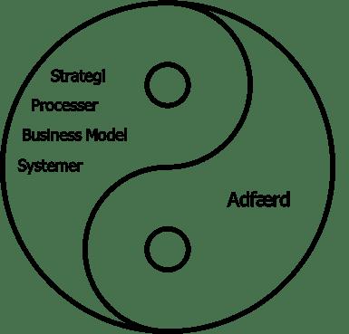 Yin yang 0.1